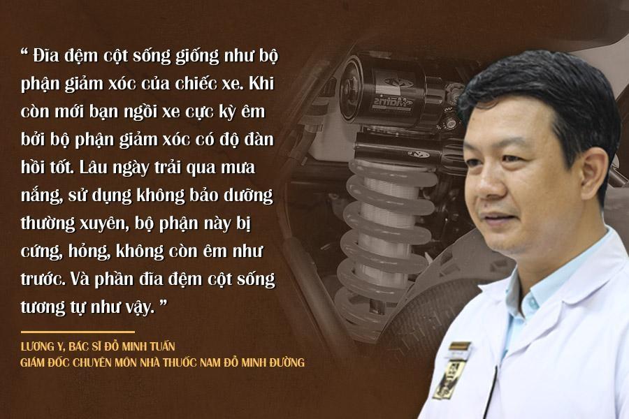 Lương y, B.S Đỗ Minh Tuấn