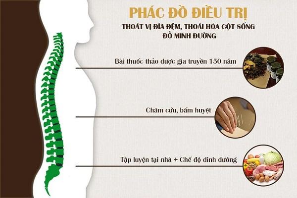 Phác đồ trị bệnh thoát vị đĩa đệm cột sống lưng hiệu quả cao của Đỗ Minh Đường